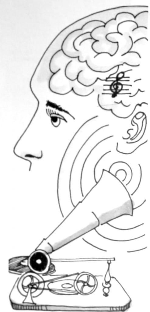 funzione della comunicazione